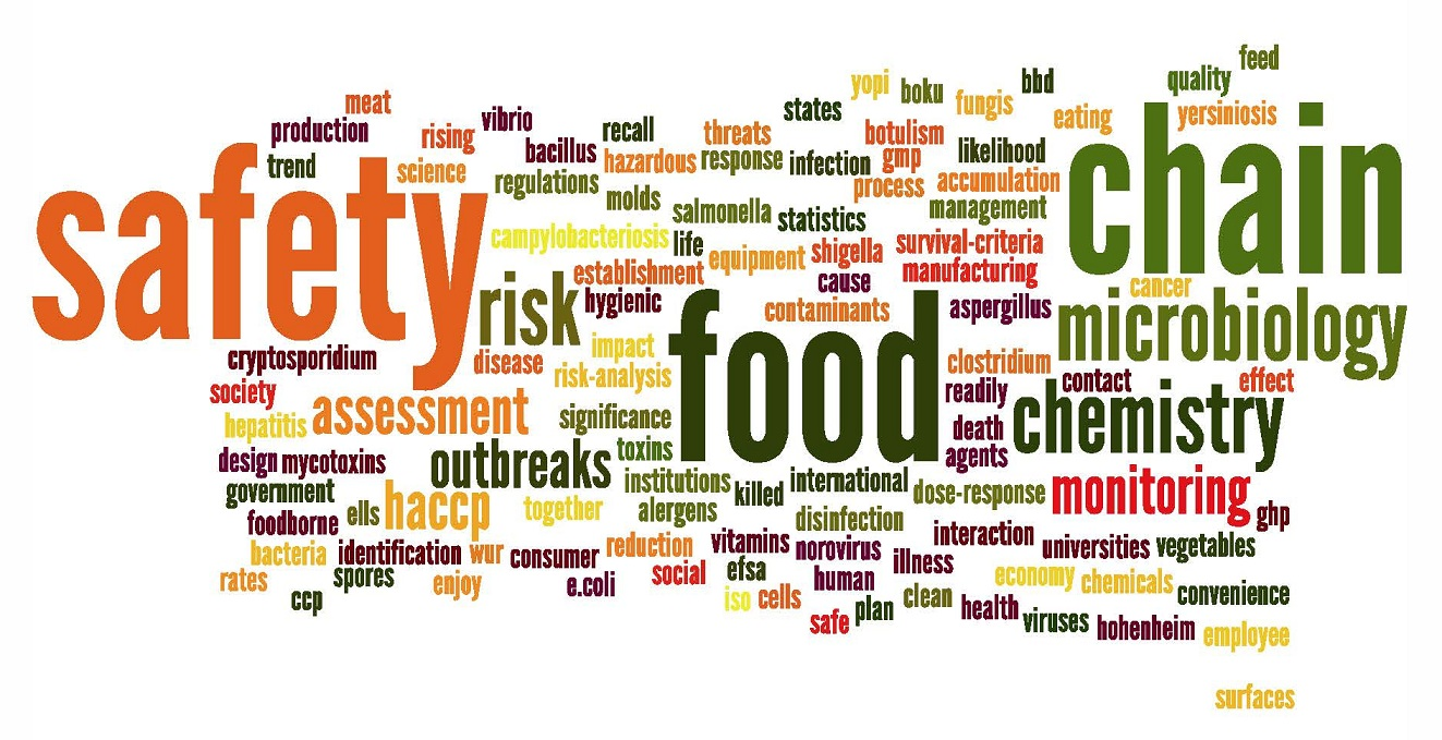 image food safety
